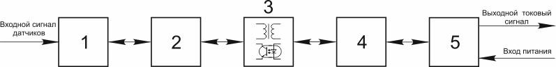 Функциональная схема преобразователя аналоговых сигналов