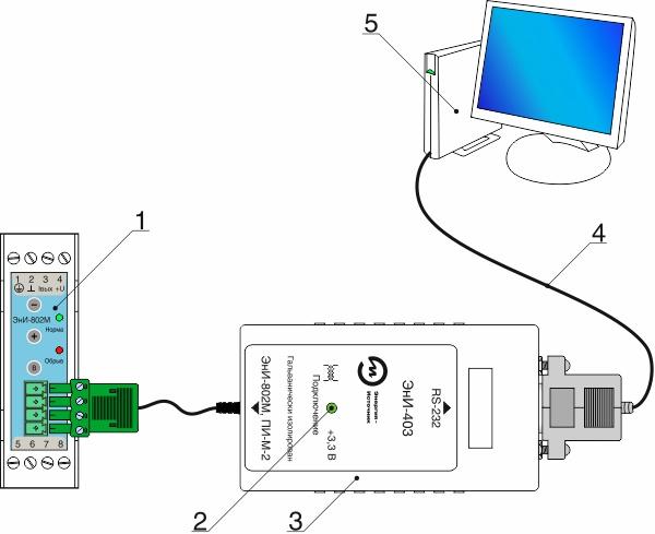 Подключение нормирующего преобразователя ЭнИ-802М к ПК