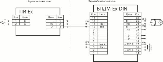 Схема подключения ПИ-Ех с первичным преобразователем типа термопара и выходным токовым сигналом 4…20 мА