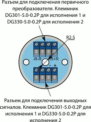 Лицевая сторона ПИ-М, ПИ-М-Ех исполнение 2 с первичным преобразователем типа термопреобразователь сопротивления