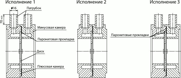 Конструктивные исполнения по МИ 2638