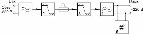 Структурная схема ЭнИ-550
