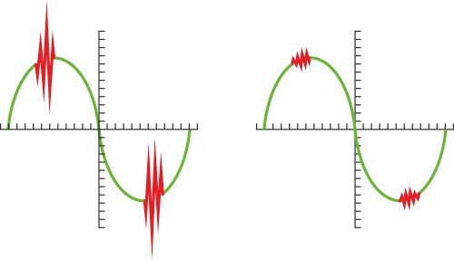 •Защита от высокочастотных помех в сети: уменьшение амплитуды ВЧ сигналов пришедших по сети в радиодиапазоне и снижение ВЧ помех