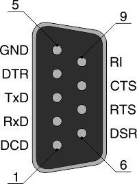 Нумерация контактов разъема DB-9M