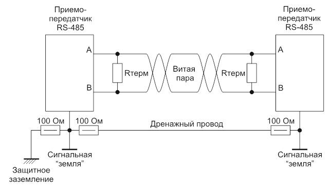 Использование дренажного провода для уравнивания потенциала «земель»
