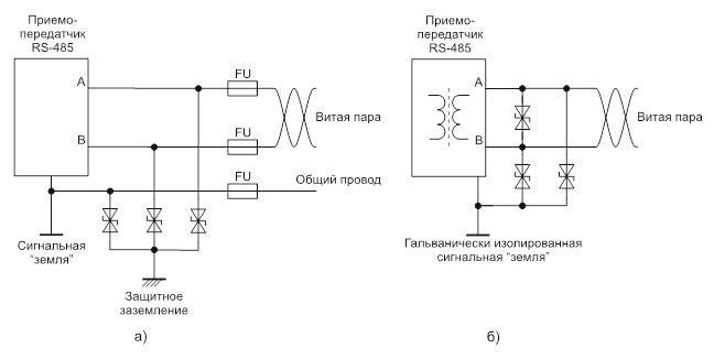 Варианты защиты сети RS-485 от перенапряжений и импульсных помех