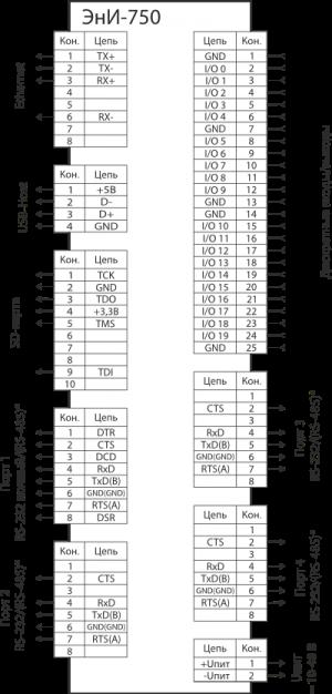 Общая схема подключения ЭнИ-750