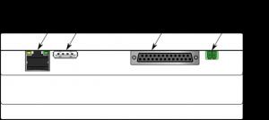 Расположение разъемов на верхней стороне (вид А)