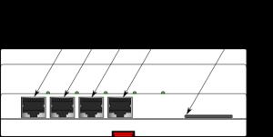 Расположение разъемов на нижней стороне (вид Б)