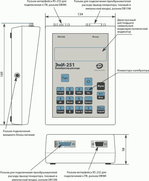 ЭнИ-251 - Элементы управления и индикации, габаритные размеры, электрические разъемы