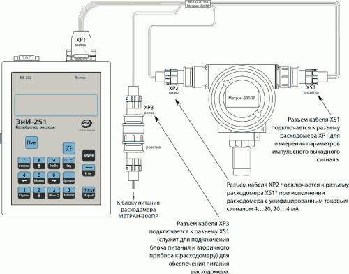 Схема подключения ЭнИ-251 к преобразователям расхода МЕТРАН-300ПР, МЕТРАН-305ПР
