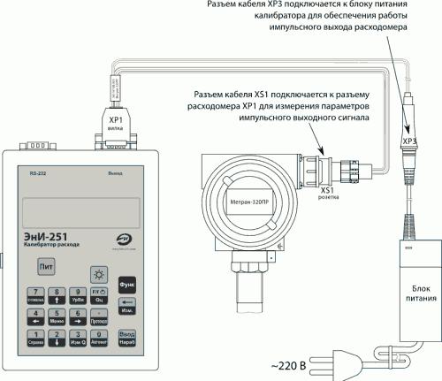 Схема подключения ЭнИ-251 к преобразователям расхода МЕТРАН-320ПР