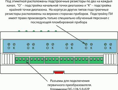 Нижняя сторона ЭнИ-802-Ex-6к