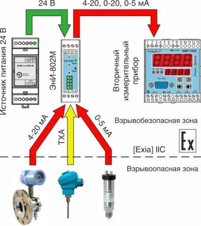 Пример включения ЭнИ-802М