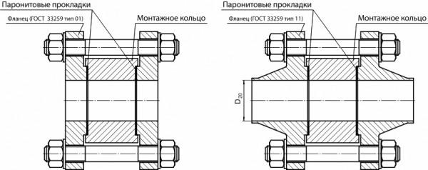 Фланцевые соединения серии КФ для диафрагмы ДКС исполнения 1, 3