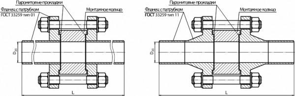 Фланцевые соединения серии ФС для диафрагмы ДКС исполнение 1, 3