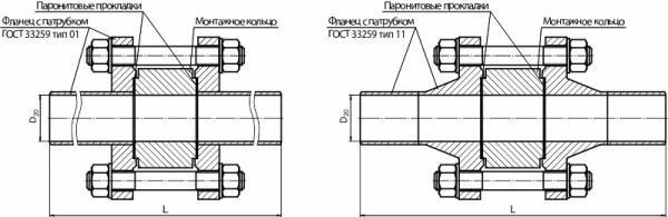 Фланцевые соединения серии ФС для диафрагмы ДКС исполнение 2
