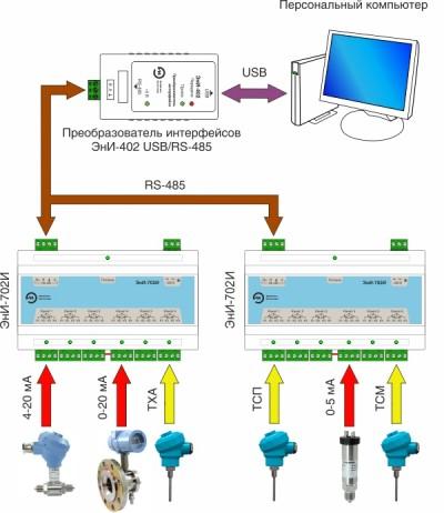 Пример подключения ЭнИ-702И к персональному компьютеру