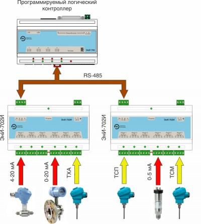 Пример подключения ЭнИ-702И к программируемому логическому контроллеру