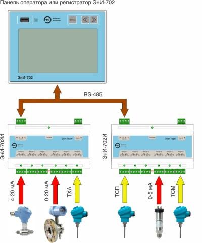Пример подключения ЭнИ-702И к панели оператора или к панели индикации регистратора ЭнИ-702