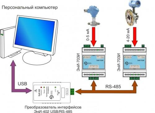 Пример подключения ЭнИ-703И к персональному компьютеру