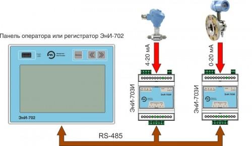 Пример подключения ЭнИ-703И к панели оператора или к панели индикации регистратора ЭнИ-702