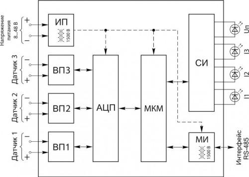 Функциональная схема ЭнИ-703И